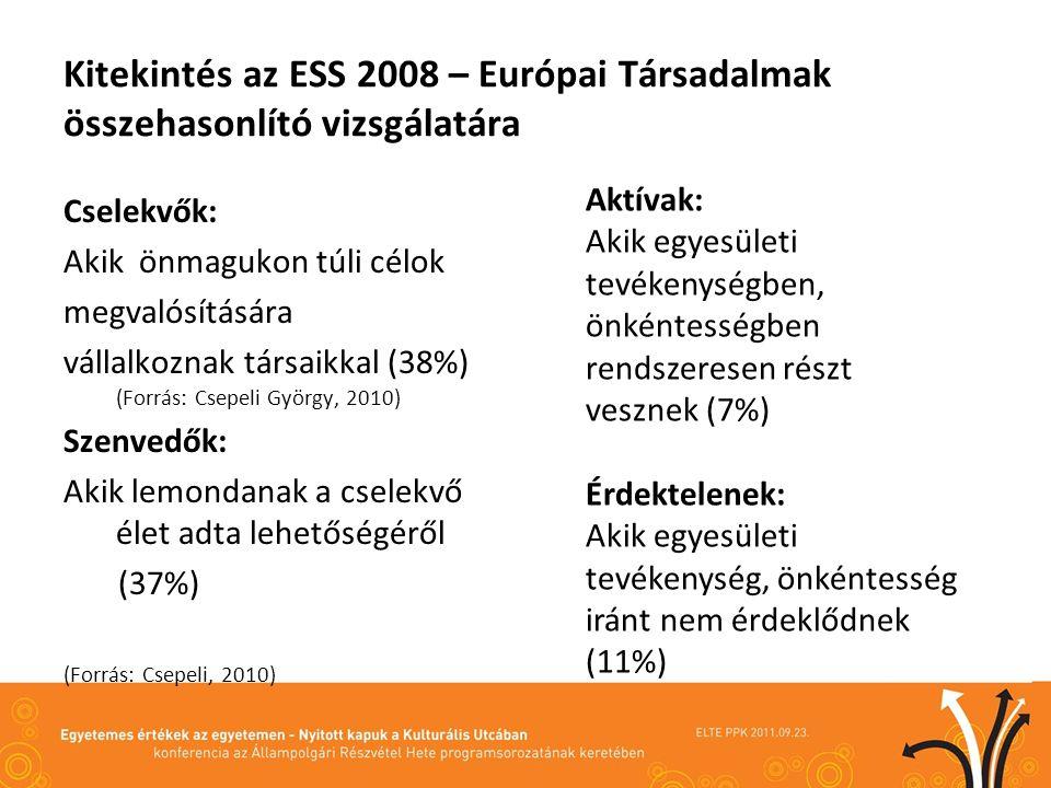Kitekintés az ESS 2008 – Európai Társadalmak összehasonlító vizsgálatára