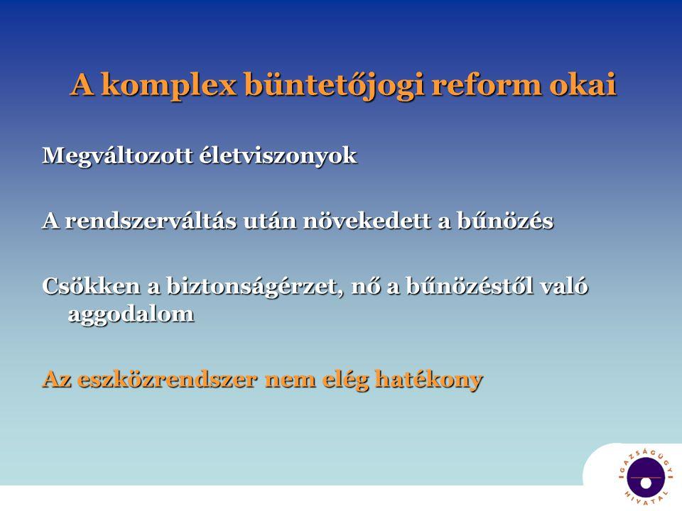 A komplex büntetőjogi reform okai
