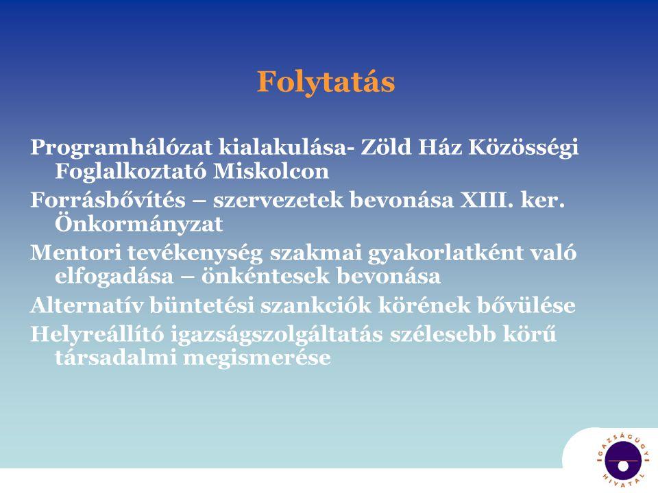 Folytatás Programhálózat kialakulása- Zöld Ház Közösségi Foglalkoztató Miskolcon. Forrásbővítés – szervezetek bevonása XIII. ker. Önkormányzat.