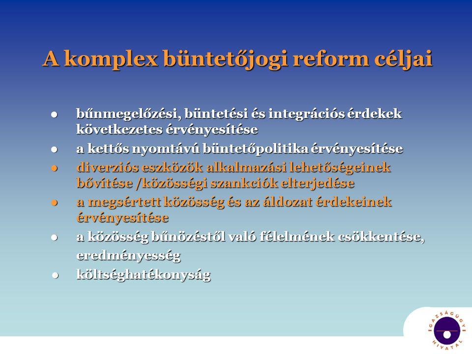 A komplex büntetőjogi reform céljai