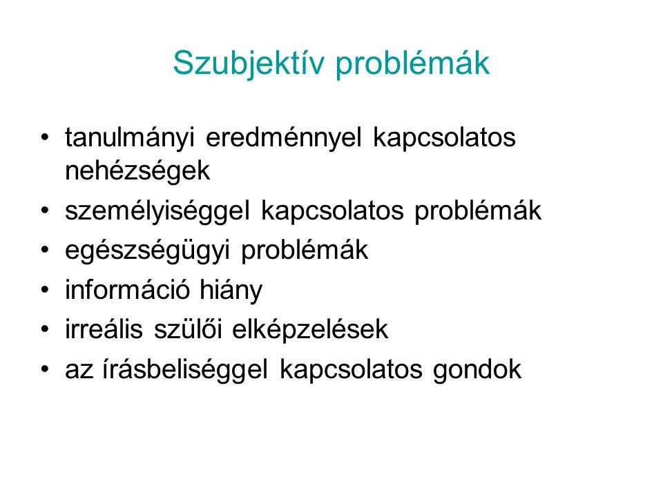 Szubjektív problémák tanulmányi eredménnyel kapcsolatos nehézségek