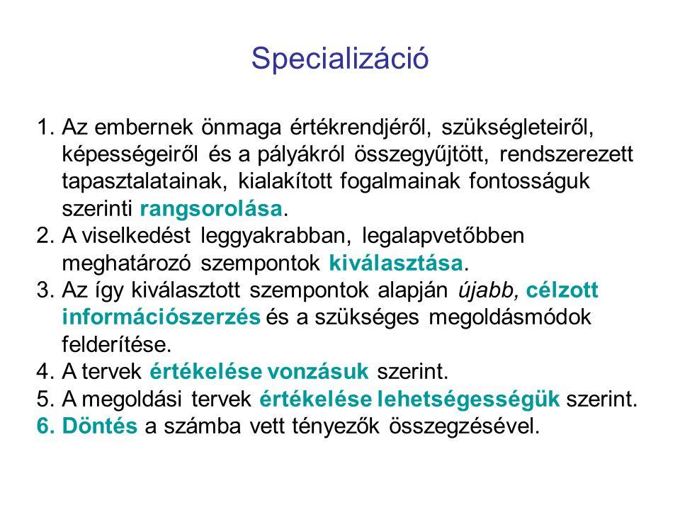Specializáció
