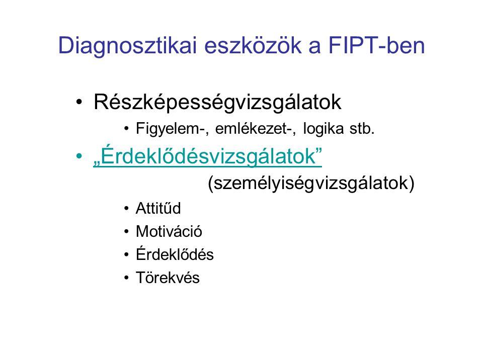 Diagnosztikai eszközök a FIPT-ben