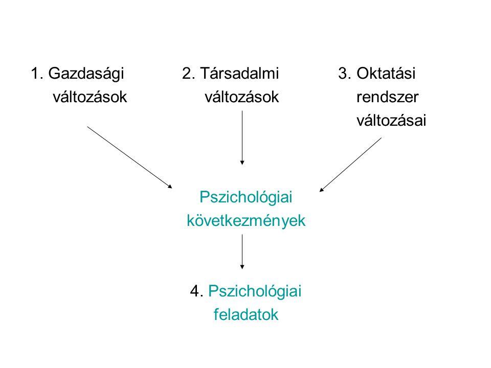 1. Gazdasági 2. Társadalmi 3. Oktatási