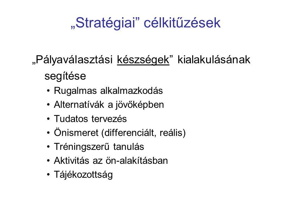 """""""Stratégiai célkitűzések"""