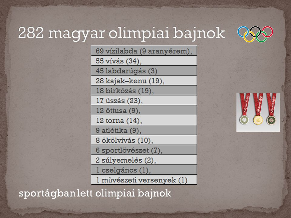 282 magyar olimpiai bajnok