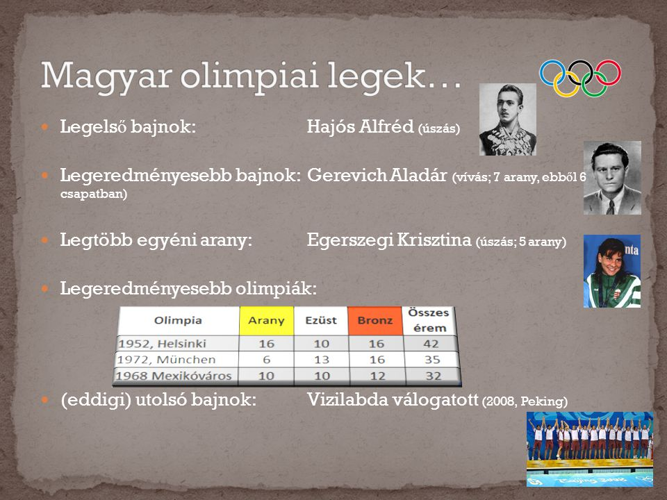 Magyar olimpiai legek…