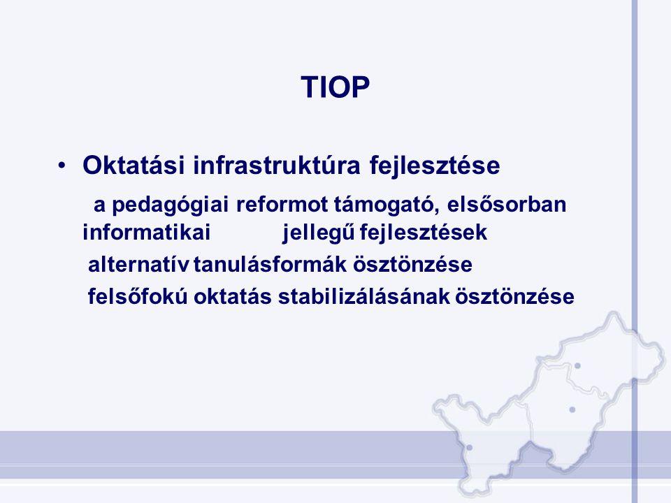 TIOP Oktatási infrastruktúra fejlesztése
