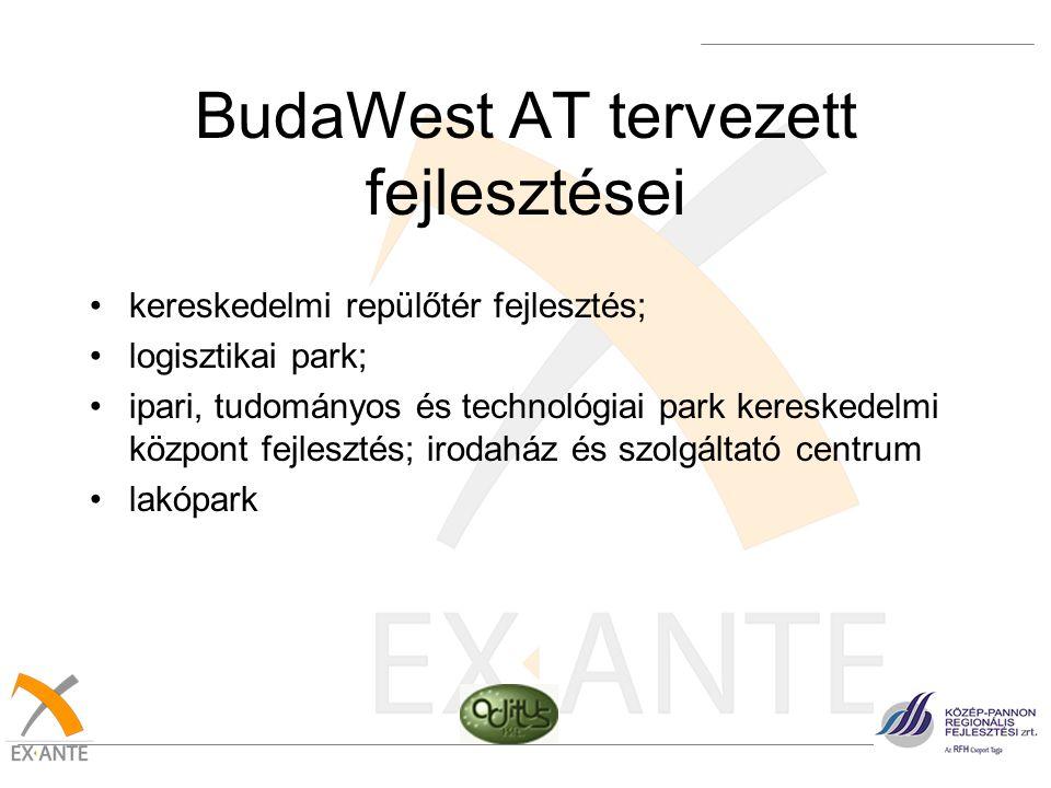 BudaWest AT tervezett fejlesztései