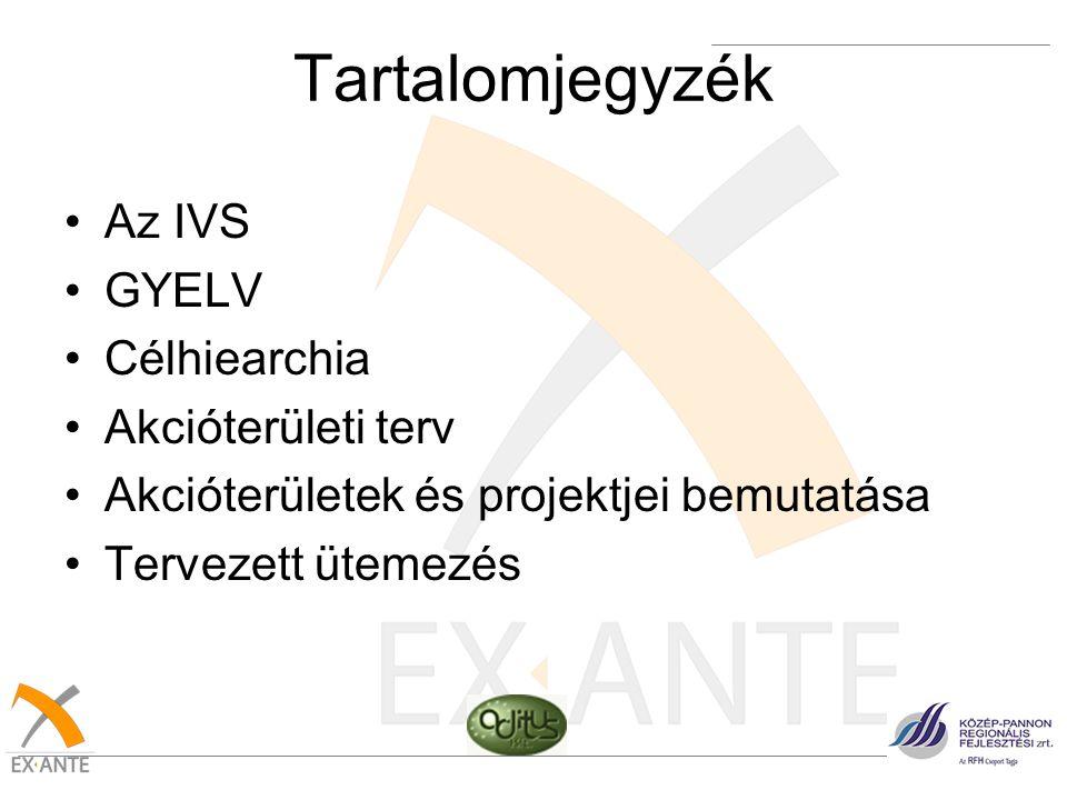 Tartalomjegyzék Az IVS GYELV Célhiearchia Akcióterületi terv
