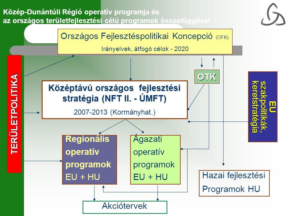 Középtávú országos fejlesztési stratégia (NFT II. - ÚMFT)
