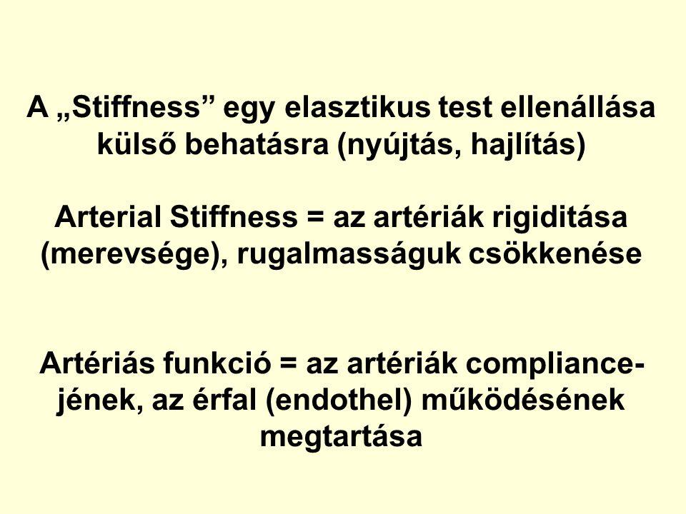 """A """"Stiffness egy elasztikus test ellenállása külső behatásra (nyújtás, hajlítás)"""