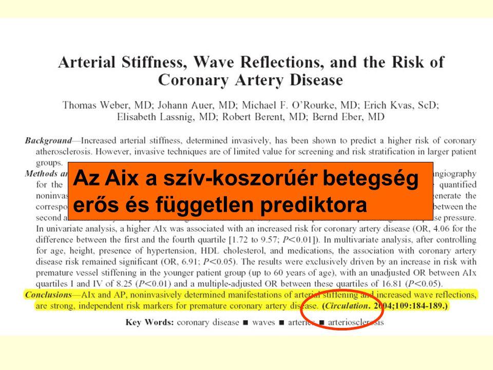 Az Aix a szív-koszorúér betegség erős és független prediktora