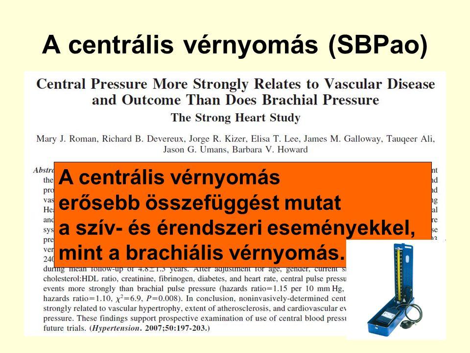 A centrális vérnyomás (SBPao)