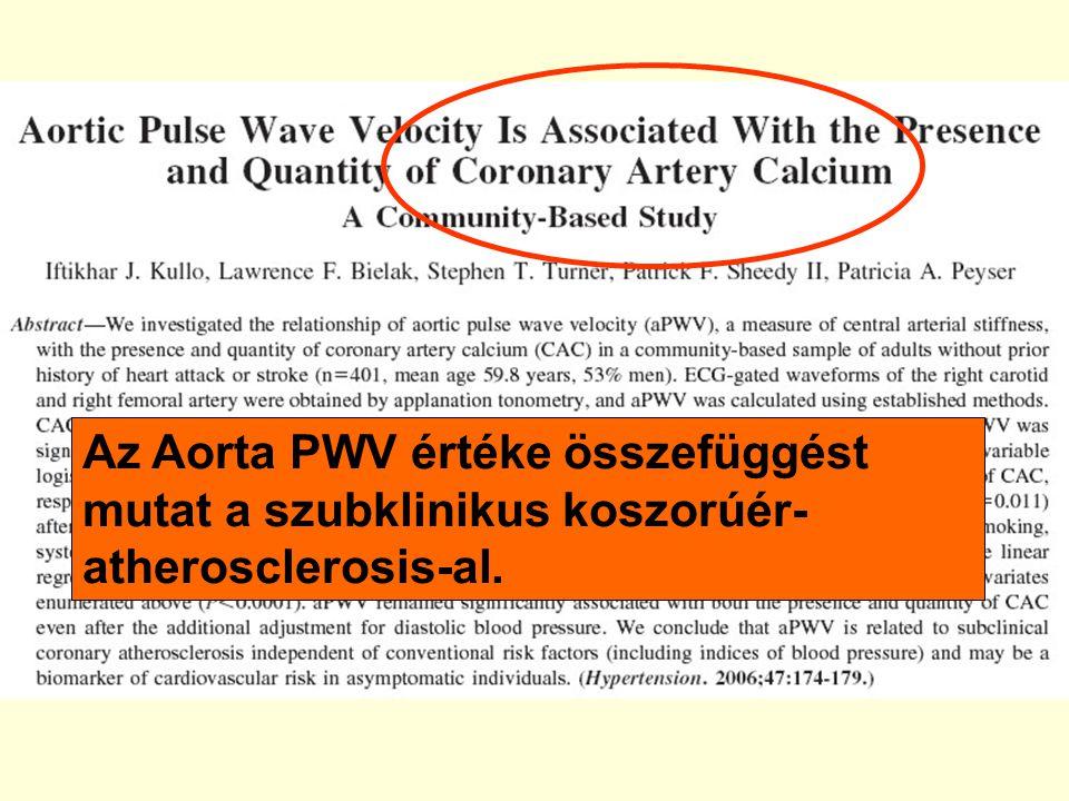 Az Aorta PWV értéke összefüggést mutat a szubklinikus koszorúér-atherosclerosis-al.