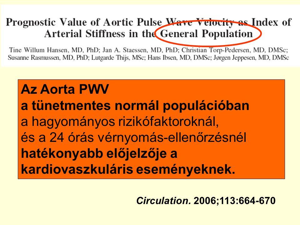Az Aorta PWV a tünetmentes normál populációban a hagyományos rizikófaktoroknál, és a 24 órás vérnyomás-ellenőrzésnél hatékonyabb előjelzője a kardiovaszkuláris eseményeknek.
