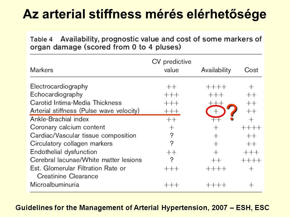 Az arterial stiffness mérés elérhetősége