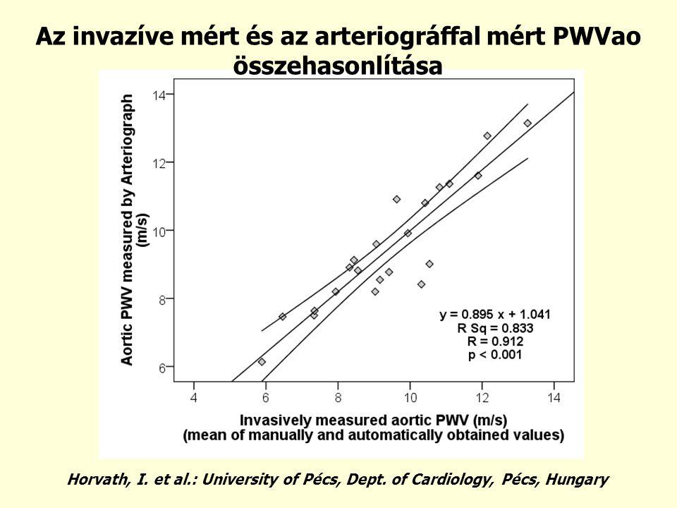Az invazíve mért és az arteriográffal mért PWVao összehasonlítása
