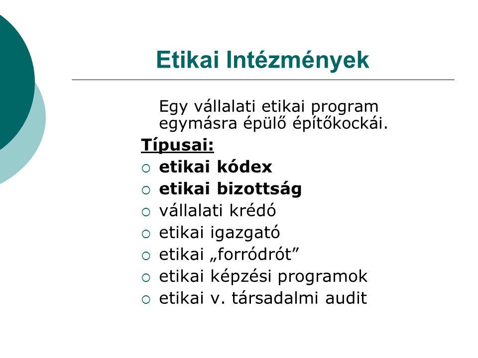 Etikai Intézmények Típusai: etikai kódex etikai bizottság