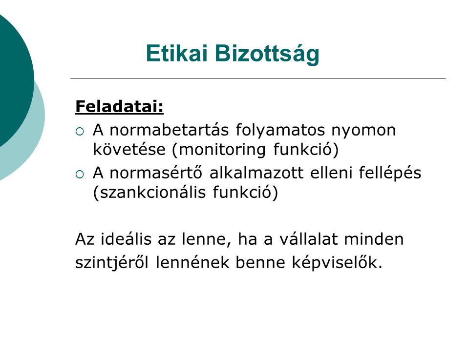 Etikai Bizottság Feladatai: