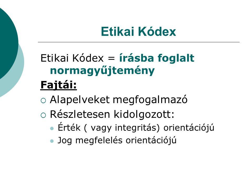 Etikai Kódex Etikai Kódex = írásba foglalt normagyűjtemény Fajtái: