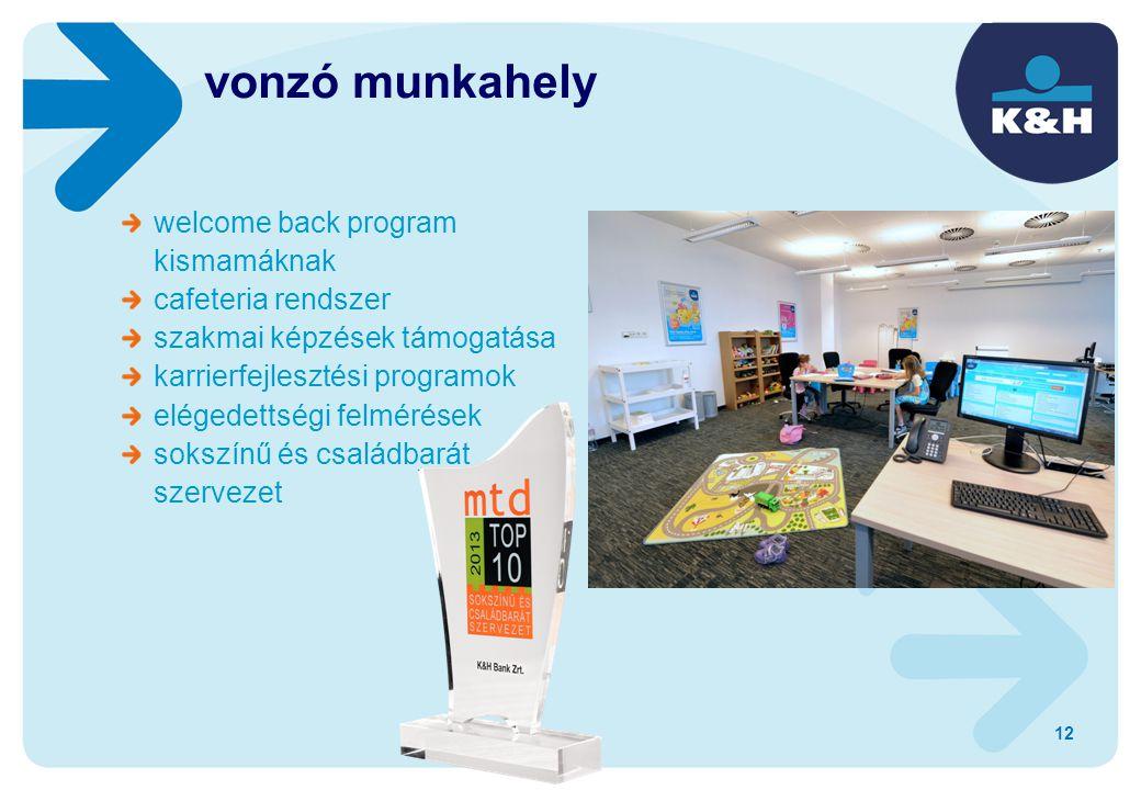 vonzó munkahely welcome back program kismamáknak cafeteria rendszer