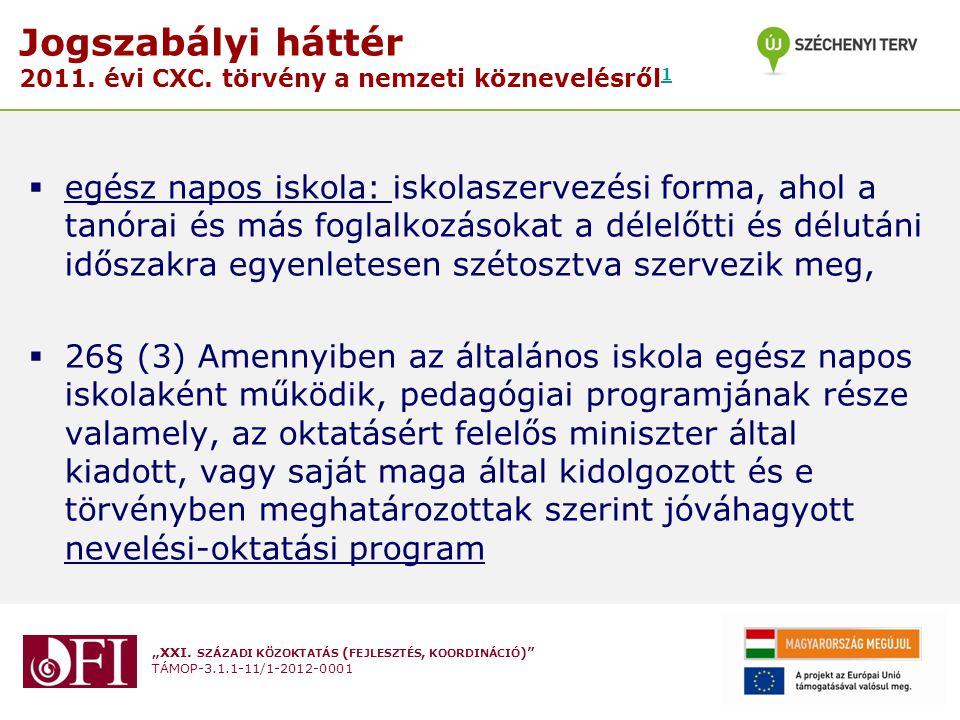 Jogszabályi háttér 2011. évi CXC. törvény a nemzeti köznevelésről1