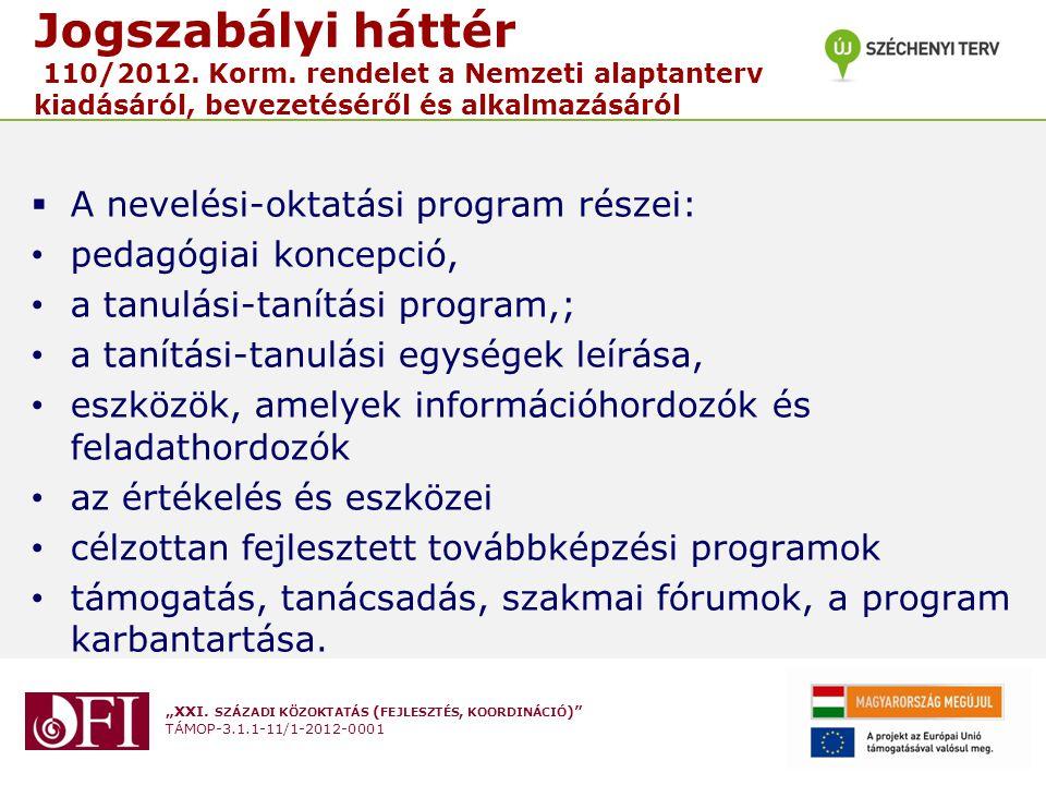 Jogszabályi háttér 110/2012. Korm
