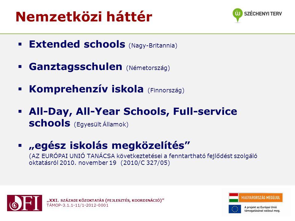 Nemzetközi háttér Extended schools (Nagy-Britannia)
