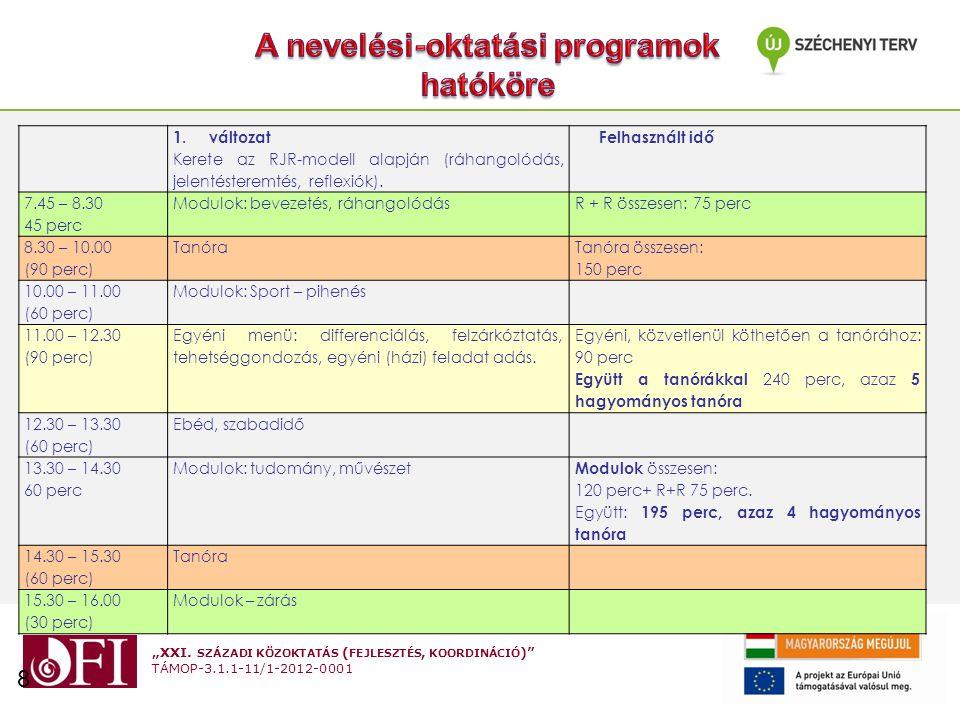 A nevelési-oktatási programok