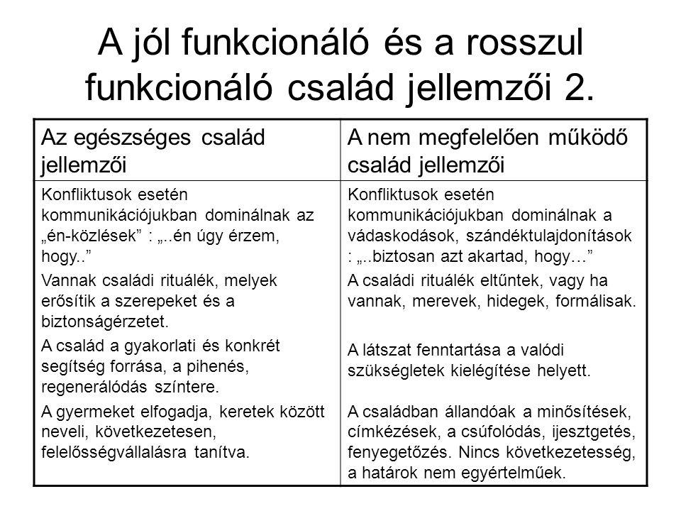 A jól funkcionáló és a rosszul funkcionáló család jellemzői 2.