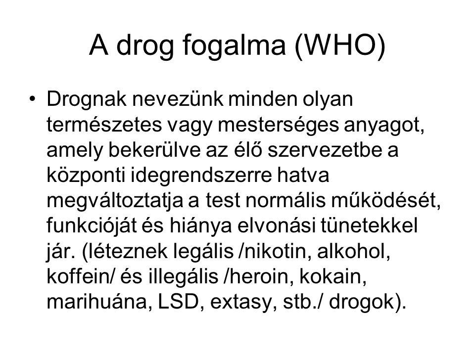 A drog fogalma (WHO)