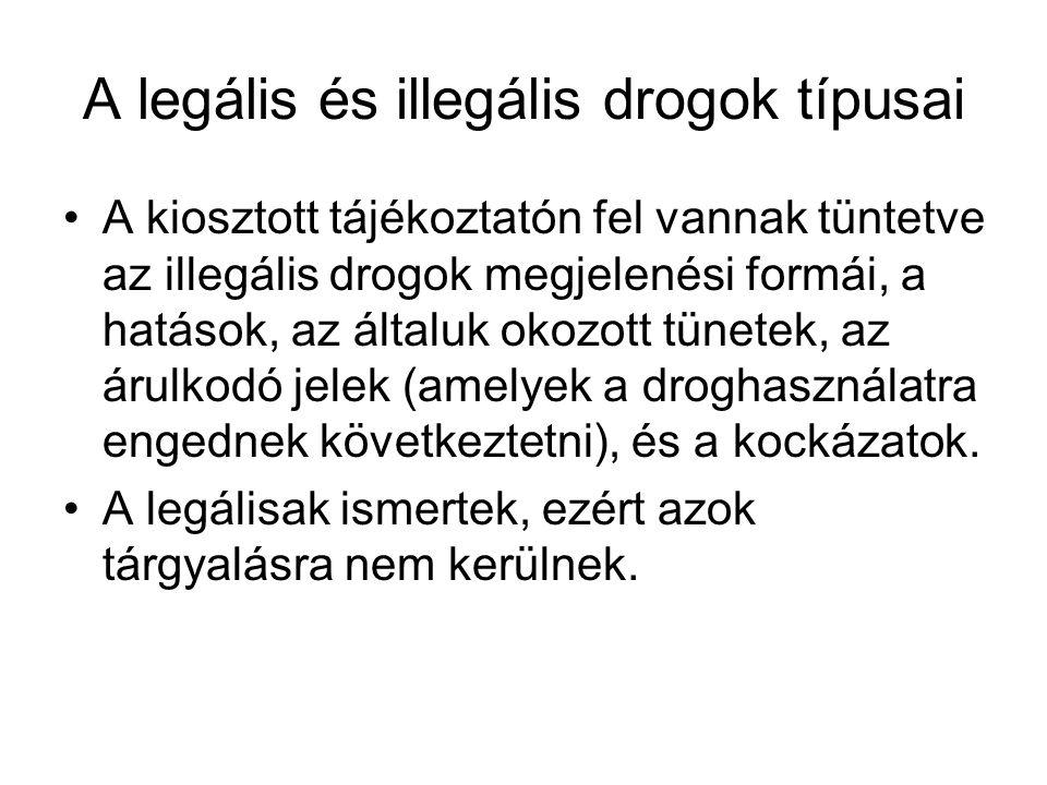 A legális és illegális drogok típusai
