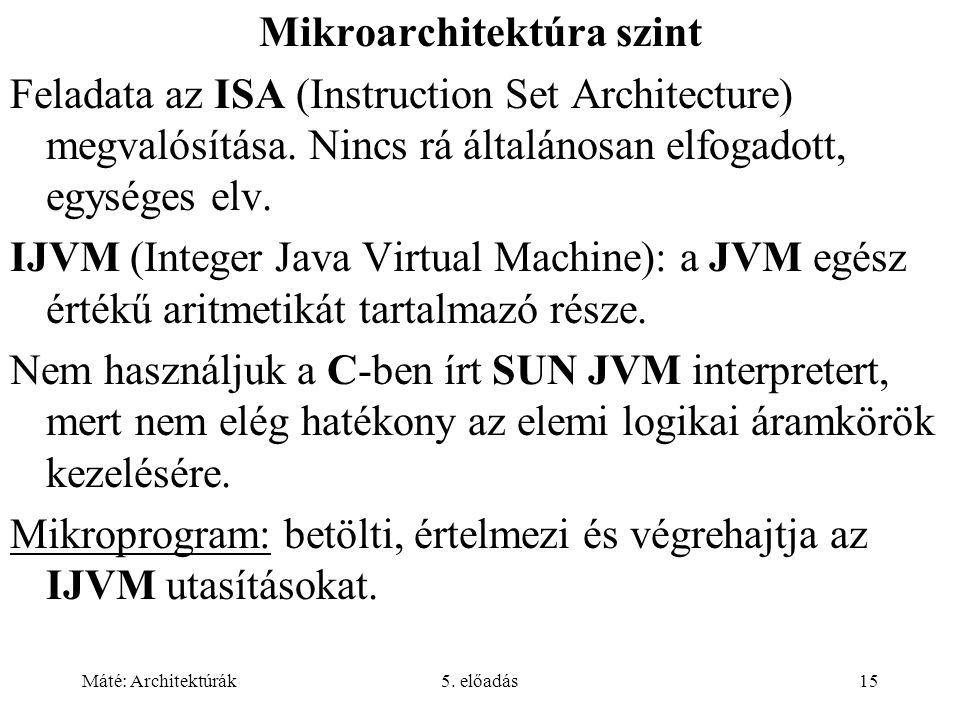 Mikroarchitektúra szint