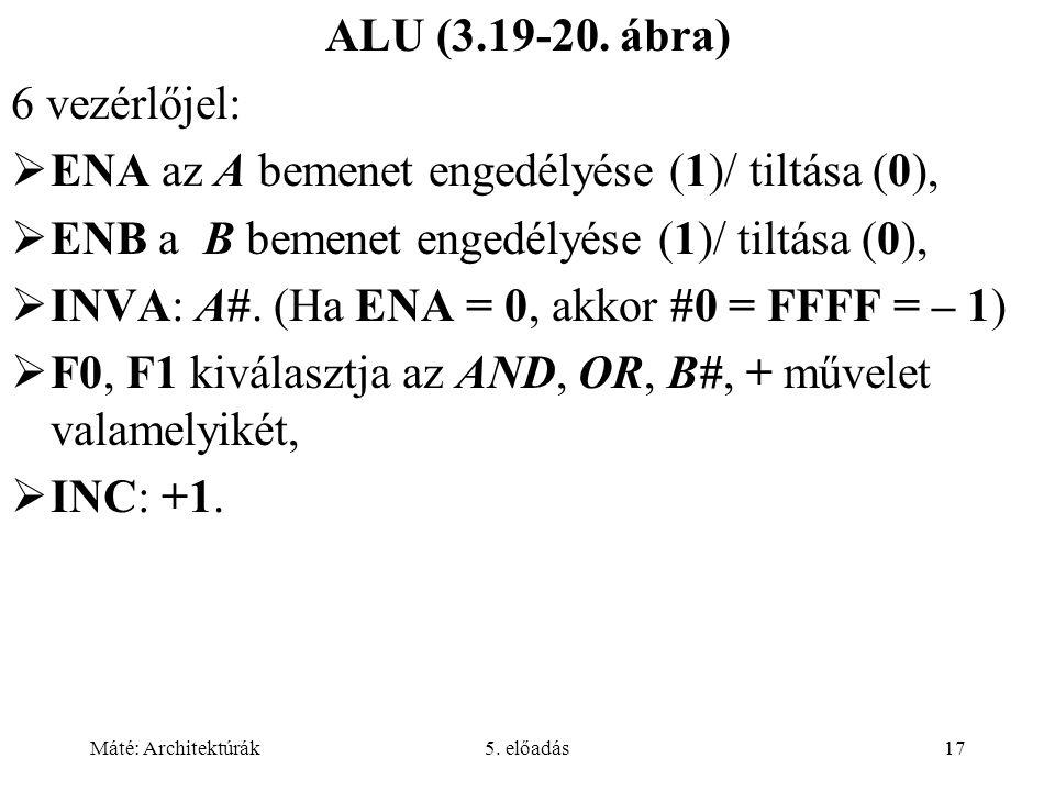 ENA az A bemenet engedélyése (1)/ tiltása (0),