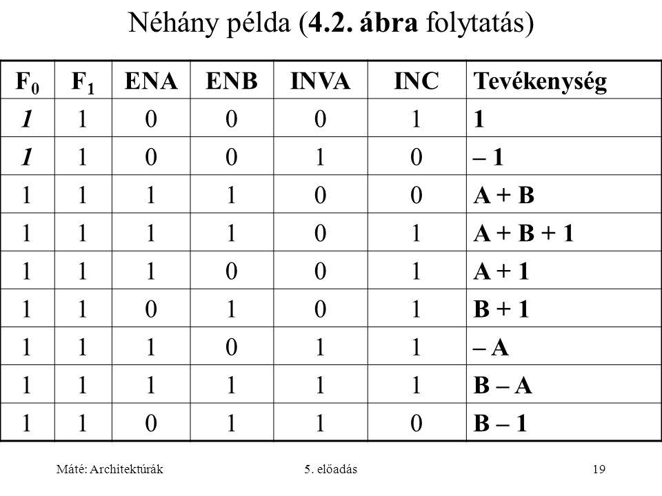 Néhány példa (4.2. ábra folytatás)