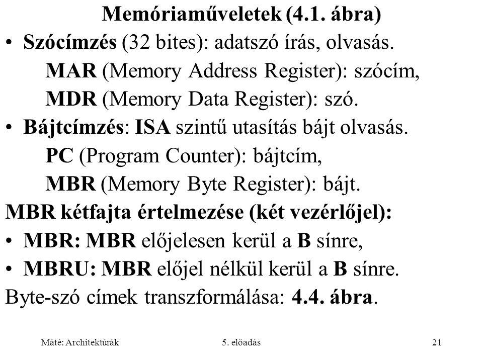 Memóriaműveletek (4.1. ábra)