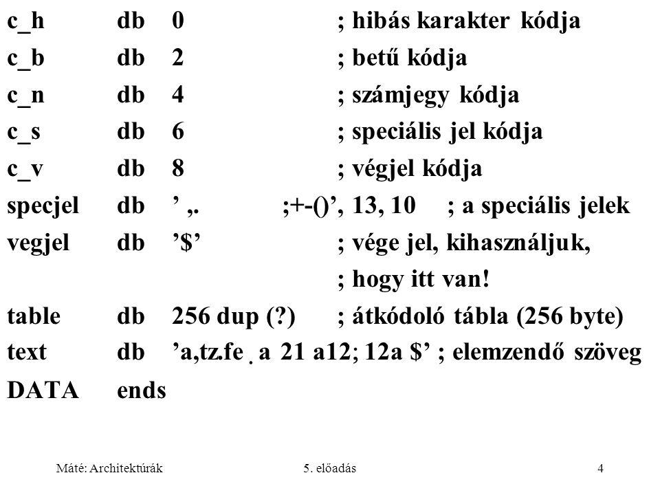 c_h db 0 ; hibás karakter kódja c_b db 2 ; betű kódja
