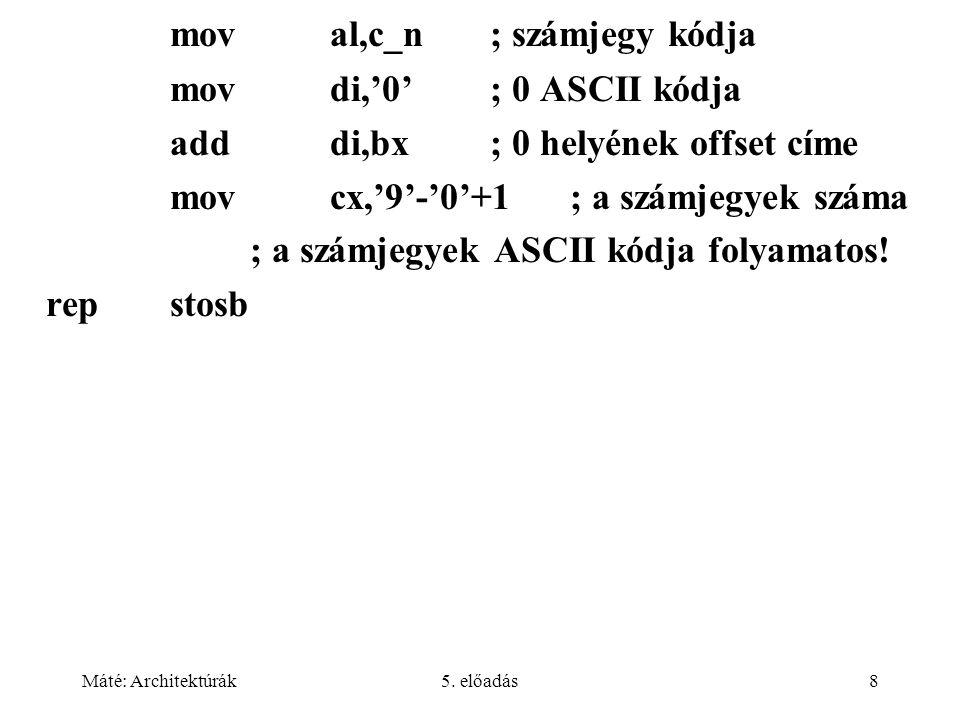 mov al,c_n ; számjegy kódja