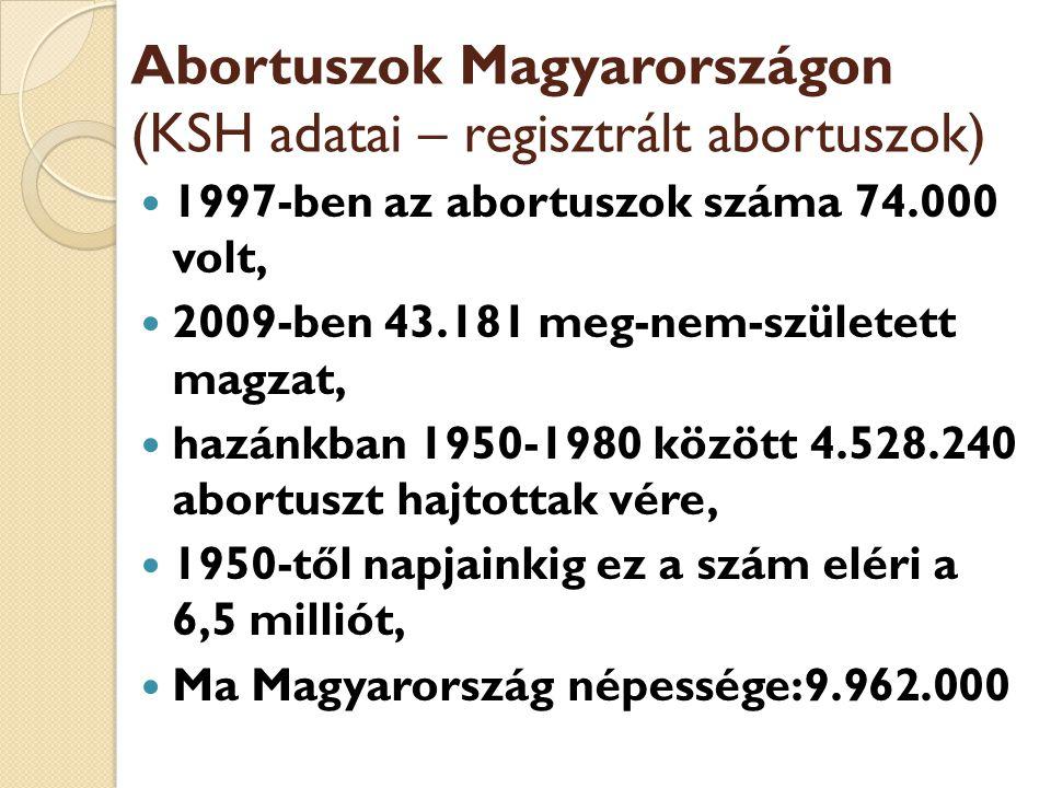 Abortuszok Magyarországon (KSH adatai – regisztrált abortuszok)