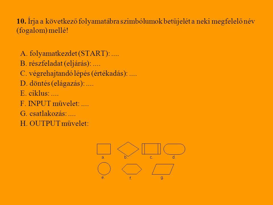 10. Írja a következő folyamatábra szimbólumok betűjelét a neki megfelelő név (fogalom) mellé!