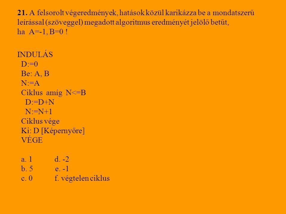21. A felsorolt végeredmények, hatások közül karikázza be a mondatszerű leírással (szöveggel) megadott algoritmus eredményét jelölő betűt, ha A=-1, B=0 !
