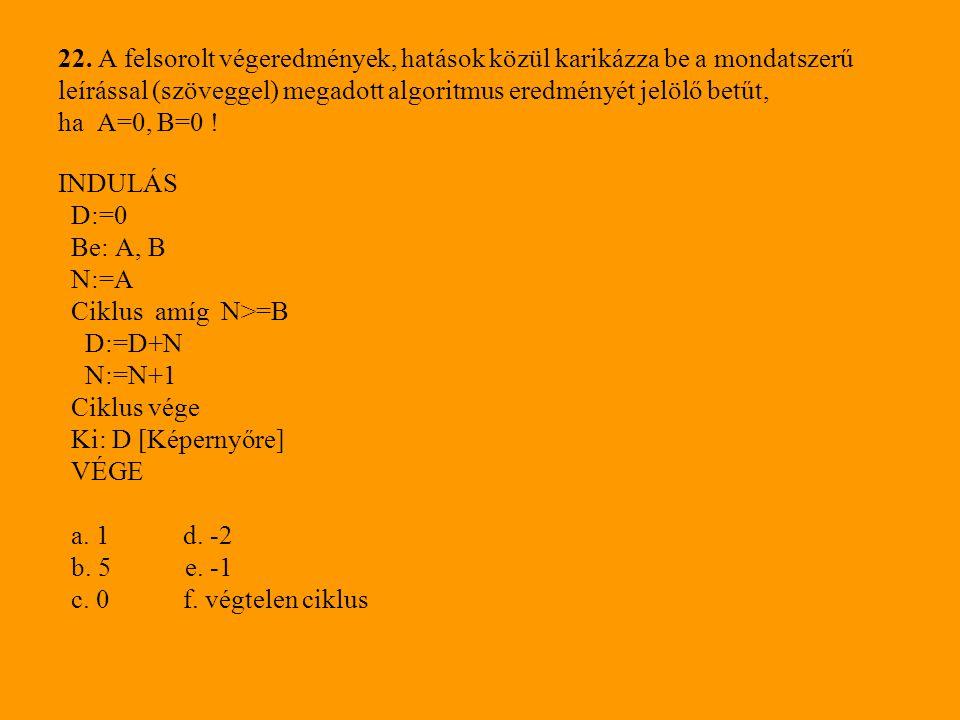 22. A felsorolt végeredmények, hatások közül karikázza be a mondatszerű leírással (szöveggel) megadott algoritmus eredményét jelölő betűt, ha A=0, B=0 !