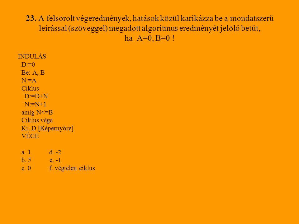 23. A felsorolt végeredmények, hatások közül karikázza be a mondatszerű leírással (szöveggel) megadott algoritmus eredményét jelölő betűt, ha A=0, B=0 !