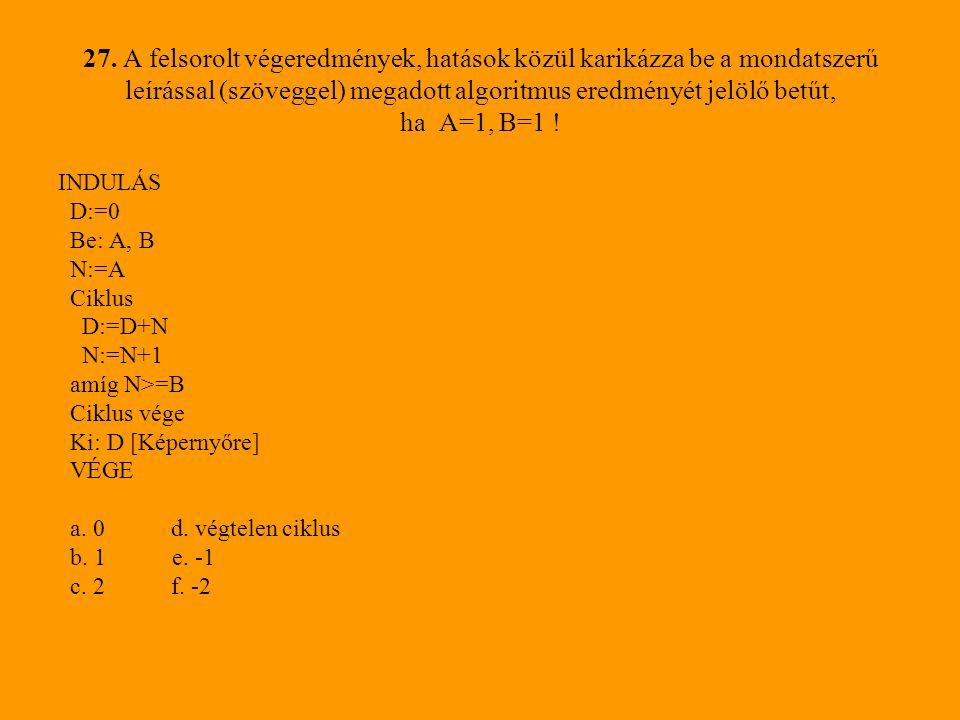 27. A felsorolt végeredmények, hatások közül karikázza be a mondatszerű leírással (szöveggel) megadott algoritmus eredményét jelölő betűt, ha A=1, B=1 !
