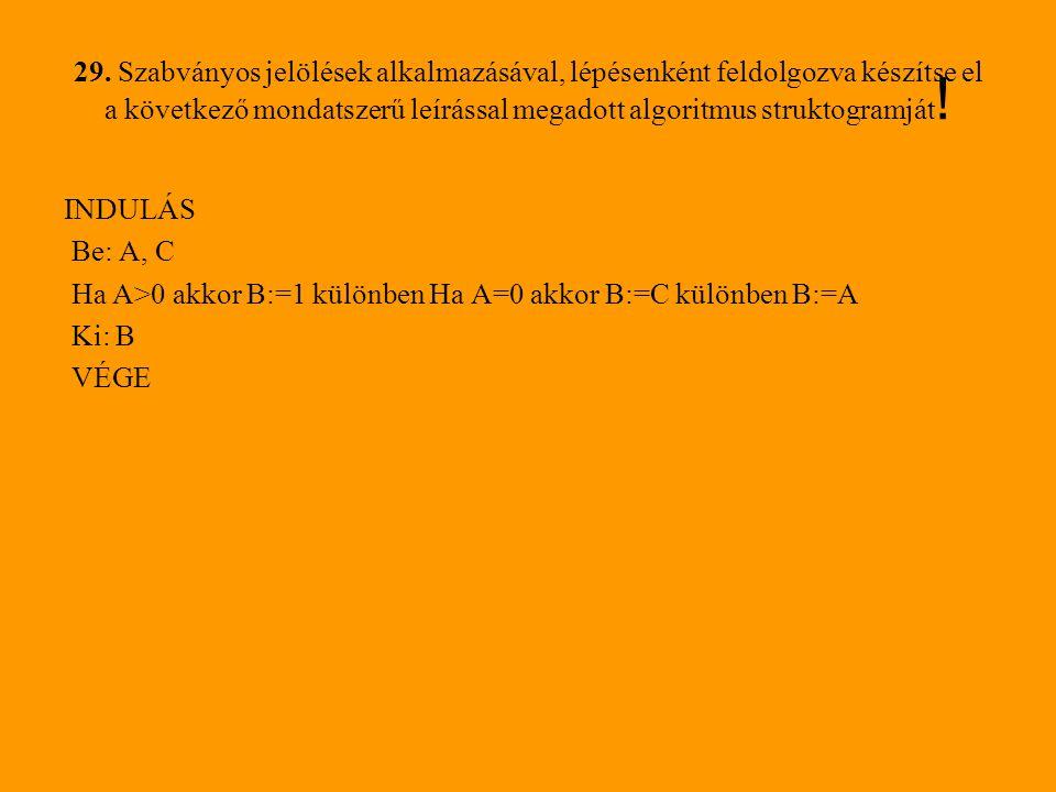 29. Szabványos jelölések alkalmazásával, lépésenként feldolgozva készítse el a következő mondatszerű leírással megadott algoritmus struktogramját!