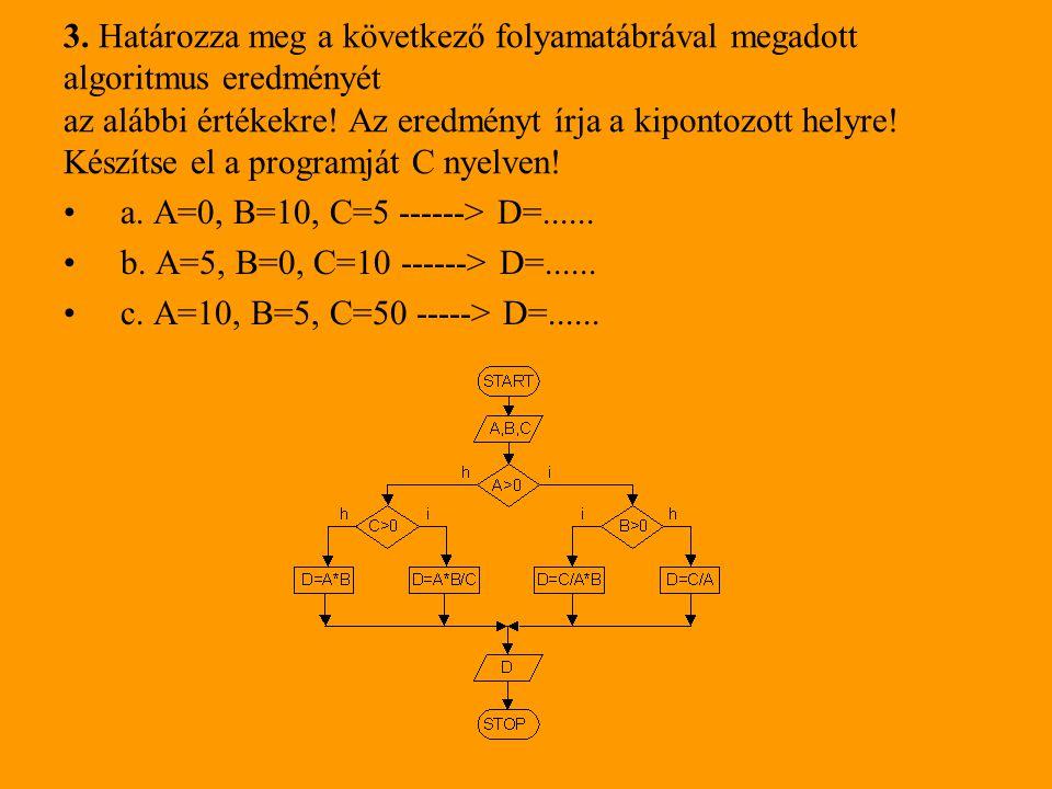 3. Határozza meg a következő folyamatábrával megadott algoritmus eredményét az alábbi értékekre! Az eredményt írja a kipontozott helyre! Készítse el a programját C nyelven!
