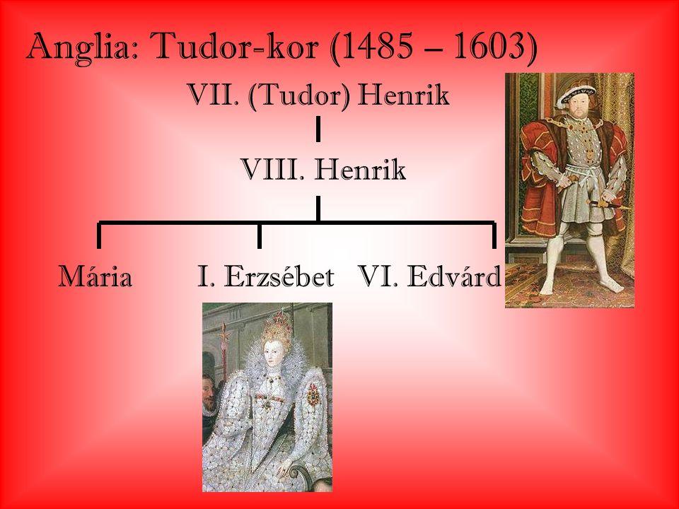Anglia: Tudor-kor (1485 – 1603) VII. (Tudor) Henrik VIII. Henrik Mária