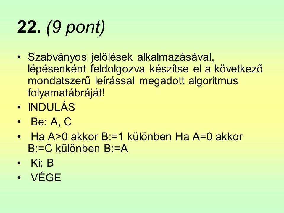 22. (9 pont)