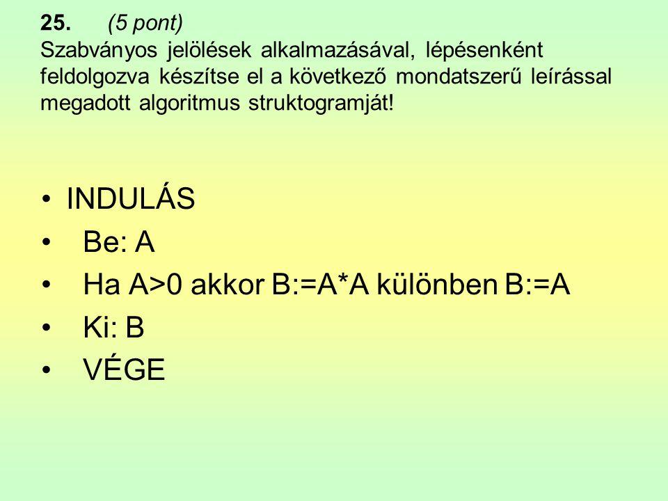 Ha A>0 akkor B:=A*A különben B:=A Ki: B VÉGE